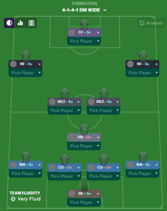 4-3-2-1 Guardiola