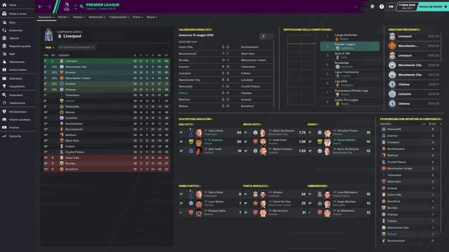 Football Manager - Oxford United - Stagione 3 - Classifica Finale