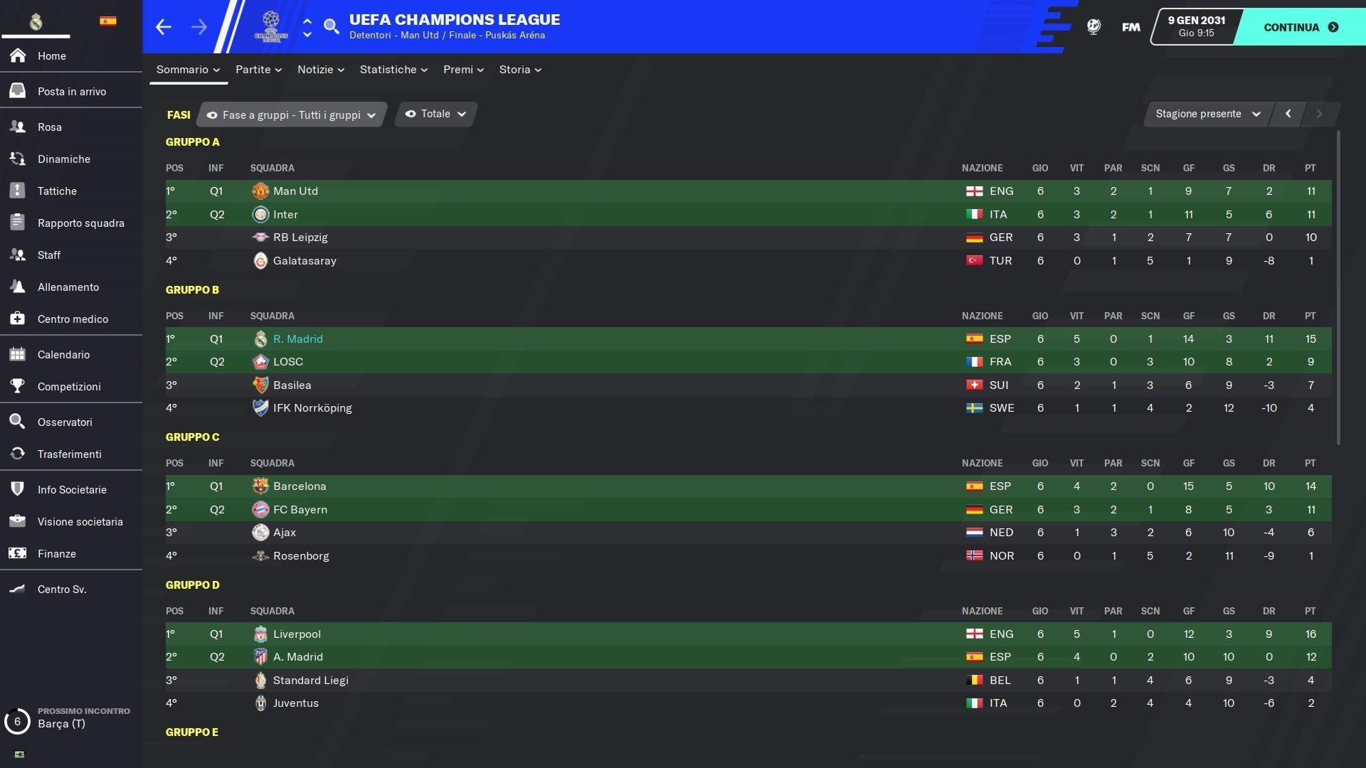 2 gironi champions