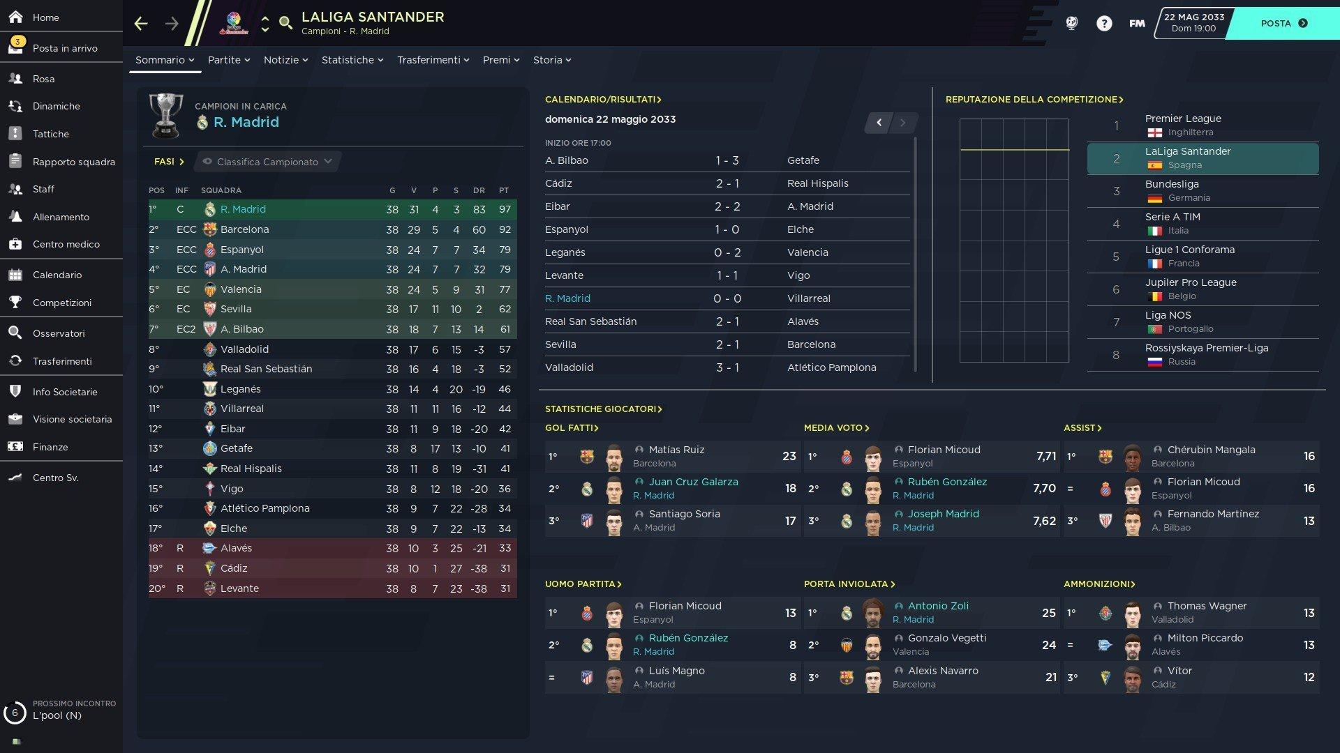 8 Classifica Finale Liga